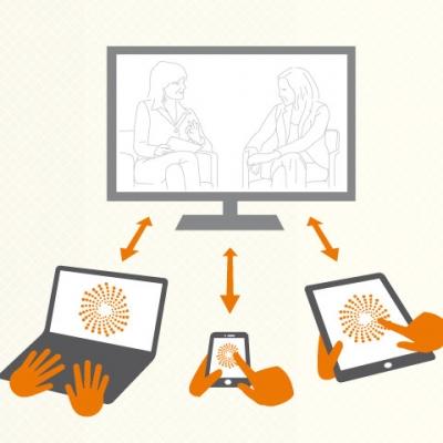 Der Second Screen: Parallele und vernetzte Mediennutzung.